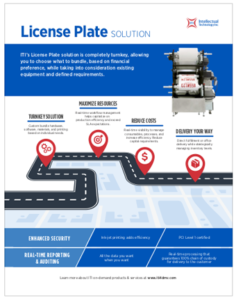 Click to view the License Plate Solution Sheet
